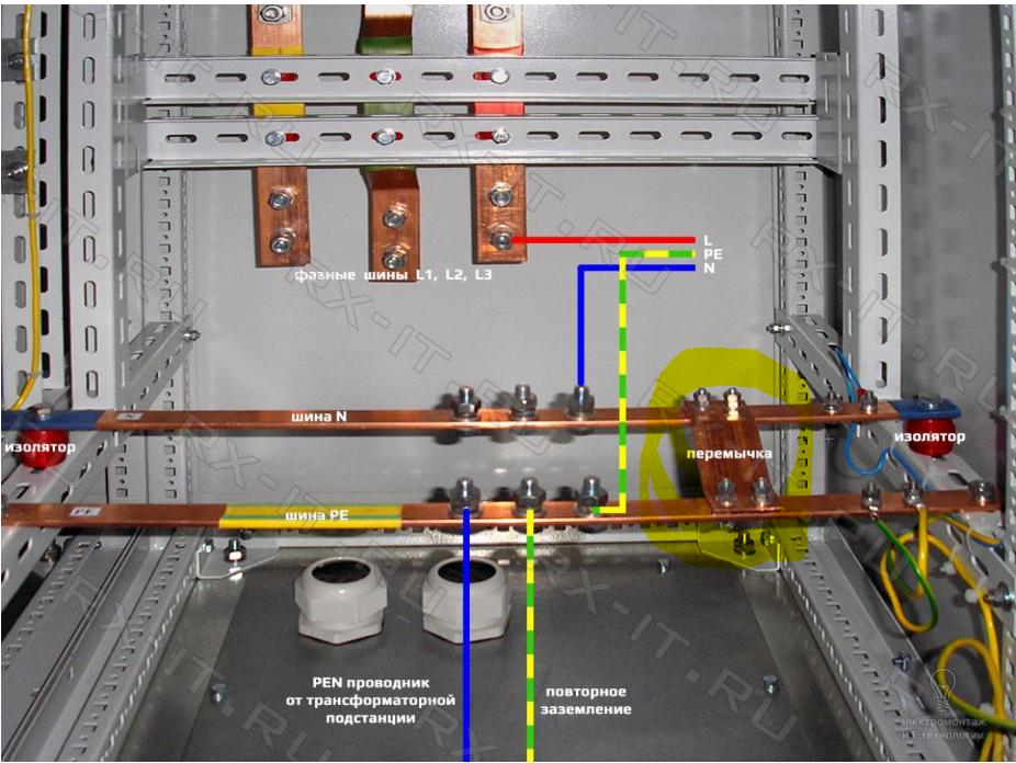 ждал мегапроект подключение к нулевой шине фотографии достигаемой точности прогнозов