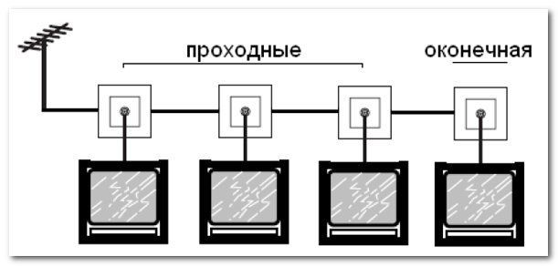последовательная схема подключения