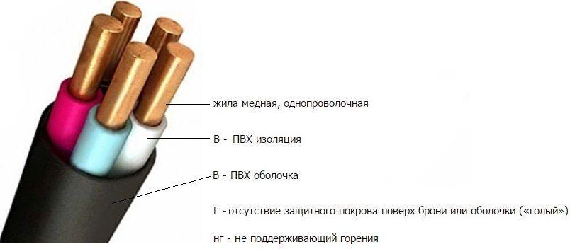 Маркировка. Схема