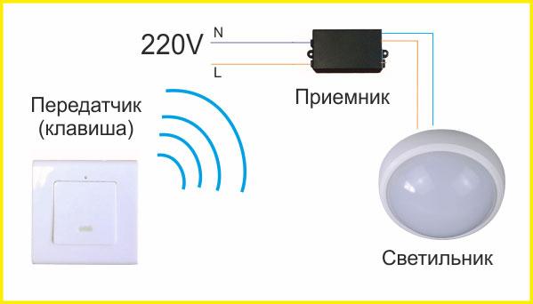 Управление освещением с пульта ду